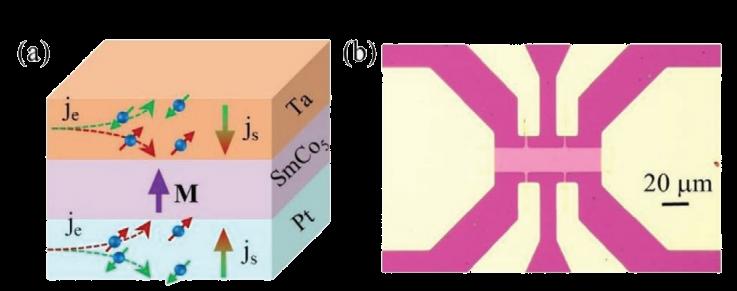 原位芯片 氮化硅薄膜窗口 助力科学实验.png
